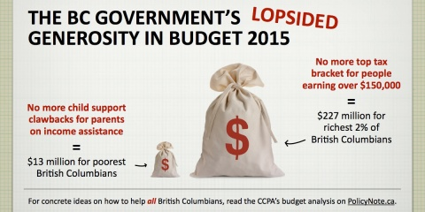 Lopsided-generosity-BC-Budget-2015-tw.001