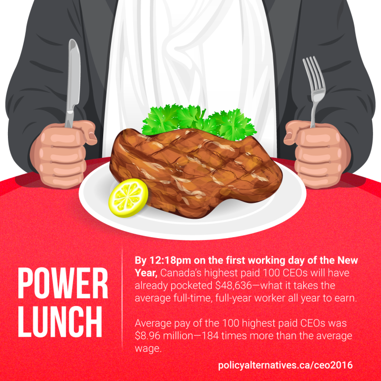 PowerLunch_CEO_shareable2016