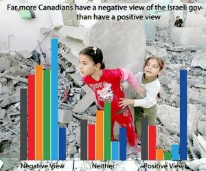gaza_rubble_chart